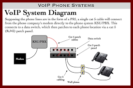 image electronics home voip telephone system