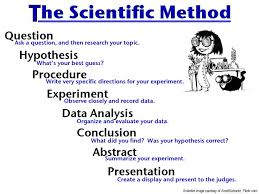 scientific method thinglink