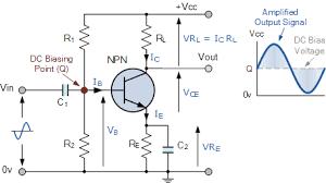 npn transistor tutorial the bipolar npn transistor common emitter amplifier