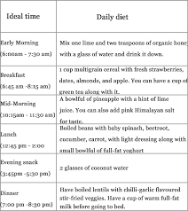 Diet Chart For Vegetarian Weight Loss Healthy Vegetarian Diet Plan For Weight Loss Our Net Helps