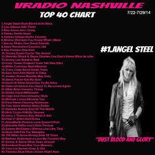 2003 Charts Top 40 I Love My Country Boy Charts At 36 Vradio Nashville