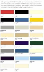 Duralux Marine Aluminum Boat Paint Color Chart Interlux Bottom Paint Color Chart
