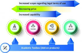 Engineering Student Software Bundles Ansys