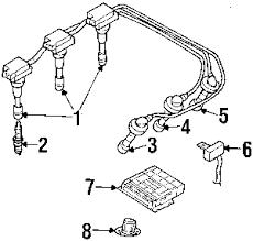 wiring diagram 2003 kia sorento wiring image 2003 kia sorento spark plug wiring diagram jodebal com on wiring diagram 2003 kia sorento