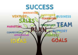 Business Development Company Ffts Our Business Development Company