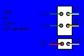 z200 dc cdi burn out help please wiring diagram of z200