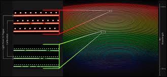 First Light Spectrum Neid Exoplanet Instrument Sees First Light Nsfs National