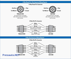 outstanding car trailer wiring diagram contemporary and big tex 7 pin trailer wiring diagram with brakes at Trailer Wireing Diagram