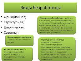 Реферат по макроэкономики на тему безработица > добавлена ссылка Реферат по макроэкономики на тему безработица