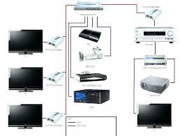 home internet wiring design trusted wiring diagrams u2022 rh 66 42 81 37 home network wiring panel diy home network wiring