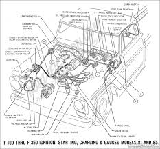 ford truck technical drawings and schematics section h wiring 1959 Ford F100 Ignition Wiring Diagram 1969 f 100 thru f 350 ignition, charging, starting, and gauges 01 Ford Ignition System Wiring Diagram
