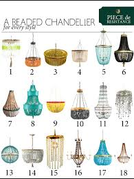 types of chandeliers styles with amazing and impressive images about lighting on yellow table lamps round dining room small chandelier ideas chair