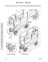scissor lift pre use inspections related keywords suggestions jlg scissor lift wiring diagram additionally grove