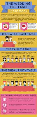 Best 25 Wedding Planner Binder Ideas On Pinterest Wedding