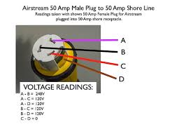 amp rv plug wiring diagram diagram rv plug wire diagram nilza net