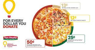 Papa Murphy S Pizza Size Chart Create Miraclesat425 With Papa Murphys Sept 15 Oct 15