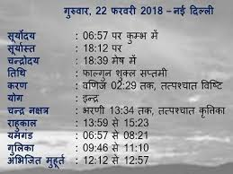 Astrolife Vedic Birth Chart Astrologer Dr Purnima Sharma Katyayani Your Astro Life