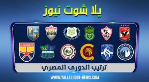 جدول ترتيب الدورى المصرى 2021. جدول ترتيب الدوري المصري 2021 بعد مباراة الزمالك والمقاصة اليوم