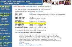 How An Lca Is Filed For A New H1b And H1b Visa Transfer