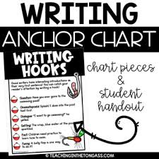 What Is Anchor Chart Writing Hooks Anchor Chart Free Writing Poster
