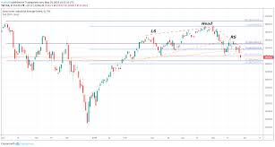 Dow Stock Market Chart Stock Market Outlook Dow Jones And S P 500 Selling Gains Pace