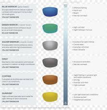 Costa Del Mar Lens Color Chart Costa Del Mar Lens Technology Costa Lens Color Chart Png
