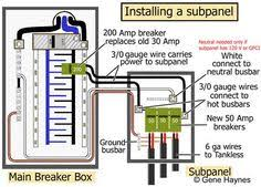 how to install a subpanel how to install main lug it how to install a subpanel how to install main lug