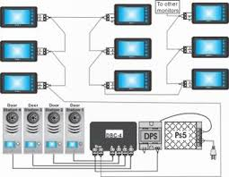 door station for all eyevision wires video intercom systems example of connection of up to 14 monitors using the in out method while also connecting 4 door stations using a dbc distributor