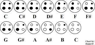 4 Hole Scale Ocarina Music Ocarina Tabs Ocarina Instrument