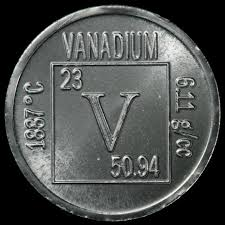 Sample of the element Vanadium in the Periodic Table