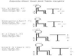 coffee table height table height e table dimensions standard height of e table standard size of