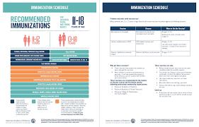 Free Emergency Flip Chart Template Communication Aids