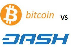 Bitcoin Versus Dash Price Chart Crypto Currencies Guide
