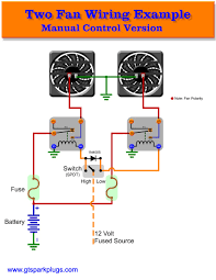 automotive electric fans gtsparkplugs Wiring Diagram Of Electric Fan two speed manual automotive fan control wiring diagram for electric fan 12 volt