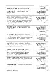 Employee Writing Effective Performance Appraisals Examples Template