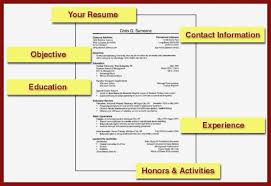Preparing A Resume Wondrous Big Template Ready Then Cwicars Com