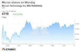 Micron Shares Jump After Goldman Upgrades The Stock