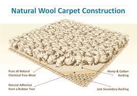 earth weave carpet construction