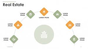 Powerpoint Real Estate Templates Real Estate Free Powerpoint Template