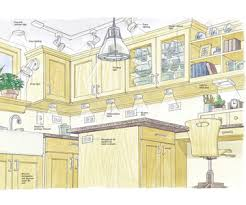 wiring a kitchen planning new electrical service home Residential Wiring Bathroom Light Fixture kitchen wiring enlarge image Bathroom Light Bar Wiring