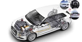 Engine Parts Design 4 Important Car Engine Parts You Must Know Engineering