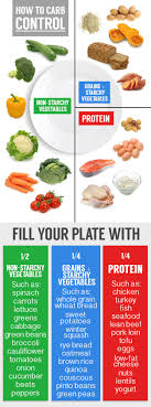 Meal Prep Chart Food Fitness Charts For A Healthier Lifestyle