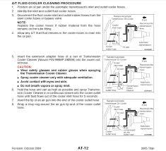 also S14 Sr20de Interior Wiring Diagram   S14 Wirning Diagrams together with  likewise Repair Guides   Transmission transaxle  2003    Automatic together with  in addition 2007 Nissan Frontier RE5R05A Transmission Edit   YouTube also I need to replace a clutch on a 2002 Nissan Xterra 3 3L Super likewise 2014 Nissan Murano OEM Parts   Nissan USA eStore additionally 2014 Nissan Versa Sedan OEM Parts   Nissan USA eStore moreover  in addition 2006 Nissan Frontier King Cab OEM Parts   Nissan USA eStore. on nissan transmission diagram