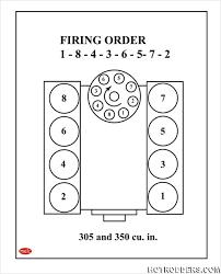 vortec 350 firing order diagram throughout spark plug wire firing 7 Pole Trailer Wiring Diagram vortec 350 firing order diagram throughout spark plug wire firing order team camaro tech on thebeginnerslens