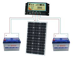 solar panel wiring diagram example grid tie system schematic w kit Solar Panel Components Diagram at Boat Solar Panel Wiring Diagram