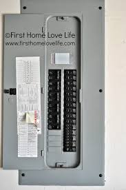 color coding your circuit breaker box first home love life fuse box to circuit breaker conversion before circuit breaker