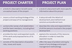 Guiding On A Project Charter The Main Business Value And Tips For