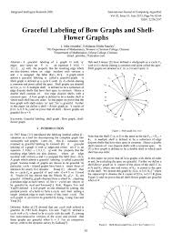 Graceful Labeling of Bow Graphs and ShellFlower Graphs by ijcoaeditoriir -  issuu