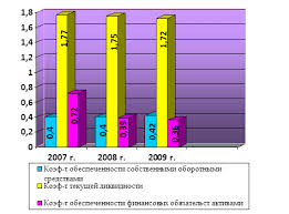 Дипломная работа Совершенствование маркетинговой деятельности  Дипломная работа Совершенствование маркетинговой деятельности предприятия на примере УП НИИСА ru