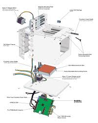 johns hopkins students build a 3d printer of their very own the plans for the 3d printer build by buildclass participants
